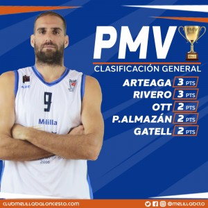 clasificacion-general-pmv