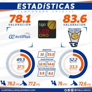 stats-copia