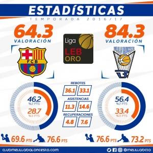 stats copia