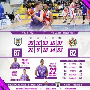 Estadísticas Final Partido violeta