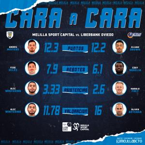 CASAcaraacara